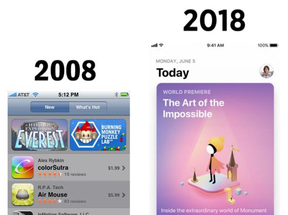 Apple 2008 /2018